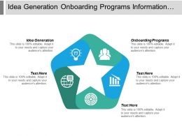 Idea Generation Onboarding Programs Information Management Waste Elimination Cpb