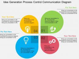 Idea Generation Process Control Communication Diagram Flat Powerpoint Design