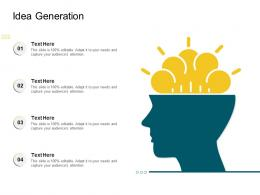 Idea Generation Product Competencies Ppt Rules