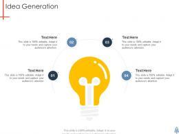 Idea Generation Product Launch Plan Ppt Formats