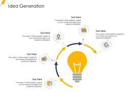 Idea Generation R633 Ppt Powerpoint Presentation Influencers