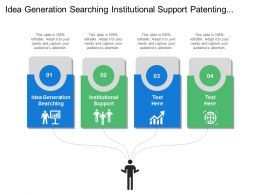 Idea Generation Searching Institutional Support Patenting Approval Development Prototype