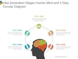 Idea Generation Stages Human Mind And 5 Step Circular Diagram Ppt Icon
