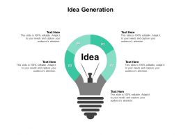 Idea Generation Technology Innovation C326 Ppt Powerpoint Presentation Inspiration Introduction