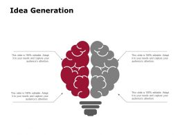 Idea Generation Technology Marketing C856 Ppt Powerpoint Presentation File Slides