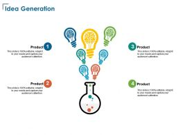Idea Generation Technology Marketing E107 Ppt Powerpoint Presentation Infographics Files