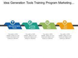 Idea Generation Tools Training Program Marketing Training Programs Cpb