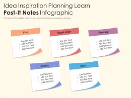 Idea Inspiration Planning Learn Post It Notes Infographic
