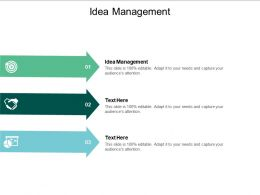 Idea Management Ppt Powerpoint Presentation Portfolio Format Ideas Cpb