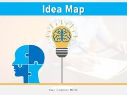 Idea Map Arrow Business Process Organizational Management Strategies