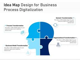 Idea Map Design For Business Process Digitalization