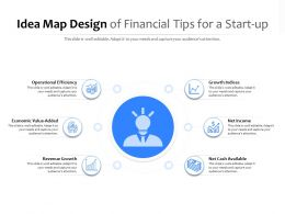 Idea Map Design Of Financial Tips For A Start Up
