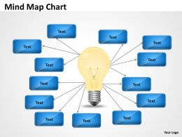 Idea Mind Map Chart