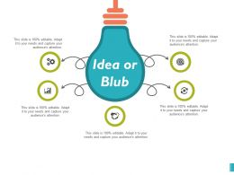 Idea Or Blub Technology Marketing Planning Innovation Strategy