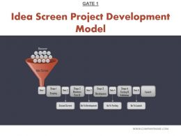 Idea Screen Project Development Model Sample Of Ppt