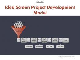 idea_screen_project_development_model_sample_of_ppt_Slide01