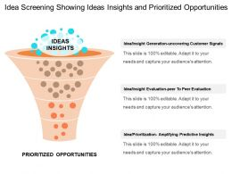 Idea Screening Showing Ideas Insights And Prioritized Opportunities