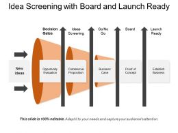 Idea Screening With Board And Launch Ready