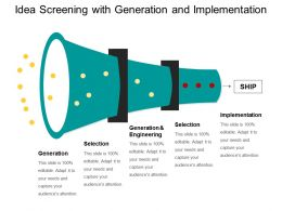 Idea Screening With Generation And Implementation