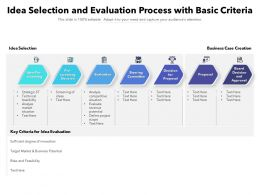 Idea Selection And Evaluation Process With Basic Criteria