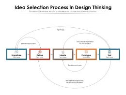 Idea Selection Process In Design Thinking