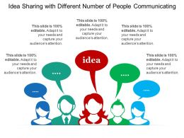 Idea Sharing With Different Number Of People Communicating