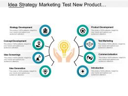 Idea Strategy Marketing Test New Product Development With Icons