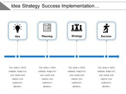 Idea Strategy Success Implementation Roadmap Image