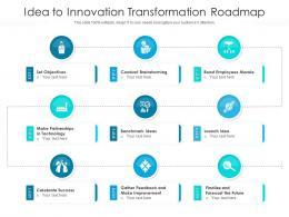 Idea To Innovation Transformation Roadmap