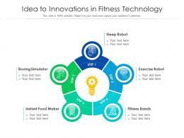 Idea To Innovations In Fitness Technology