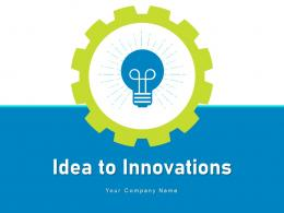 Idea To Innovations Roadmap Success Products Service Technology Accessories