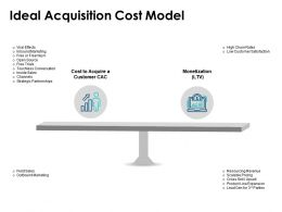 Ideal Acquisition Cost Model Growth Technology Ppt Powerpoint Presentation Icon Layout