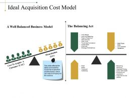Ideal Acquisition Cost Model Powerpoint Slide Presentation Sample