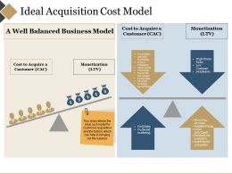 ideal_acquisition_cost_model_powerpoint_slides_templates_Slide01