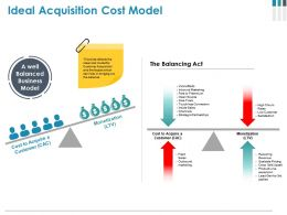 Ideal Acquisition Cost Model Powerpoint Templates Microsoft