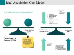 Ideal Acquisition Cost Model Ppt Background Graphics Template 1