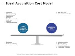 Ideal Acquisition Cost Model Ppt Powerpoint Presentation File Summary