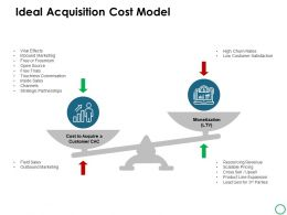 Ideal Acquisition Cost Model Ppt Powerpoint Presentation Icon Background
