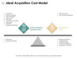 Ideal Acquisition Cost Model Resourcing Revenue Ppt Powerpoint Presentation Pictures Rules