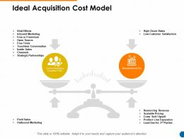 Ideal Acquisition Cost Model Resourcing Revenue Ppt Presentation Slides
