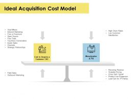 Ideal Acquisition Cost Model Server Ppt Powerpoint Presentation Icon Inspiration