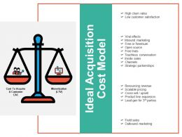 Ideal Acquisition Cost Model Strategic Partnerships Compare Ppt Powerpoint Slides