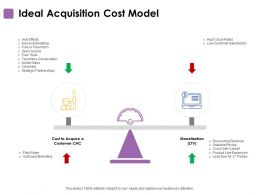 Ideal Acquisition Cost Model Strategic Ppt Powerpoint Presentation Ideas Graphics
