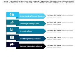 Ideal Customer Sales Selling Point Customer Demographics With Icons
