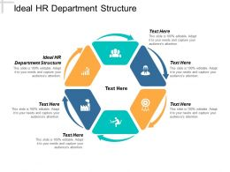 Ideal Hr Department Structure Ppt Powerpoint Presentation Pictures Design Cpb
