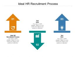 Ideal HR Recruitment Process Ppt Powerpoint Presentation Ideas Diagrams Cpb