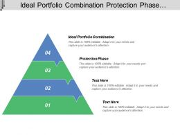 Ideal Portfolio Combination Protection Phase Accumulation Phase Distribution Phase
