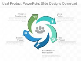 Ideal Product Powerpoint Slide Designs Download