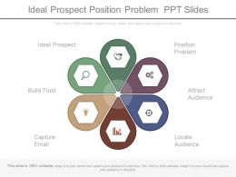 Ideal Prospect Position Problem Ppt Slides
