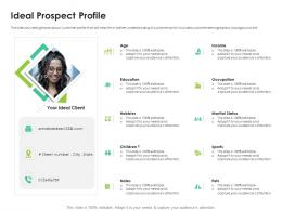 Ideal Prospect Profile Sales Enablement Enhance Overall Productivity Ppt Inspiration Brochure